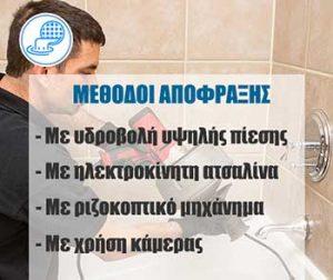 Μέθοδοι απόφραξης